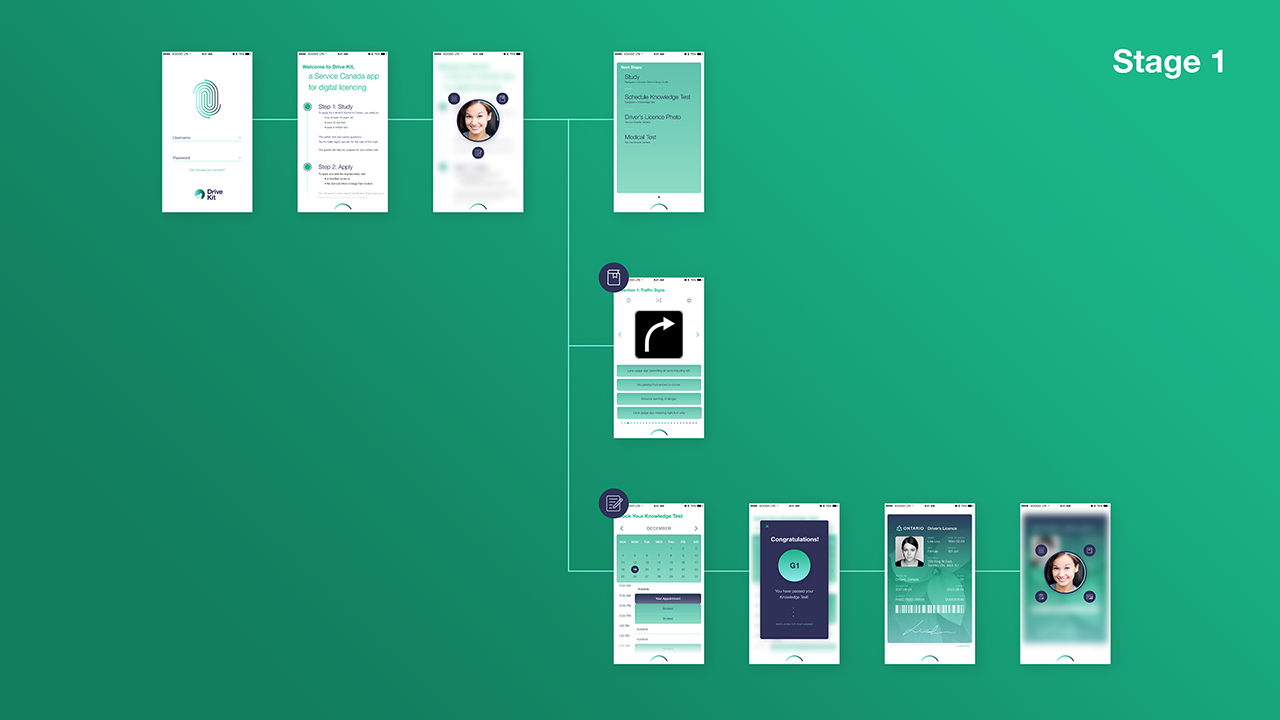 DriveKit UX Flow Stage 1