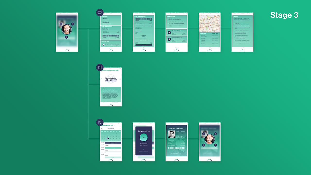 DriveKit UX Flow Stage 3