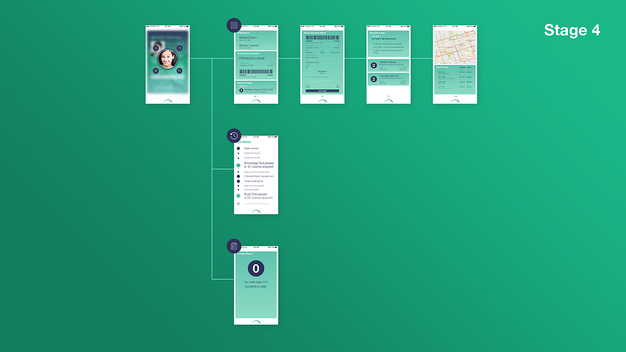DriveKit UX Flow Stage 4
